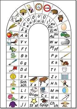 Schriftspracherwerb  Wikipedia